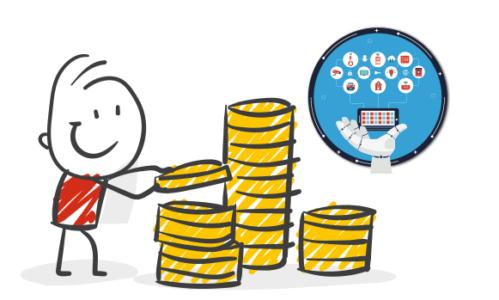Analyse CRM: wo und wieviel investiert wird