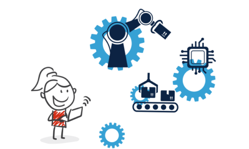 Wie ERP die Smart Factory antreibt