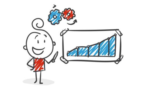 Das richtige Modell für die ERP-Implementierung