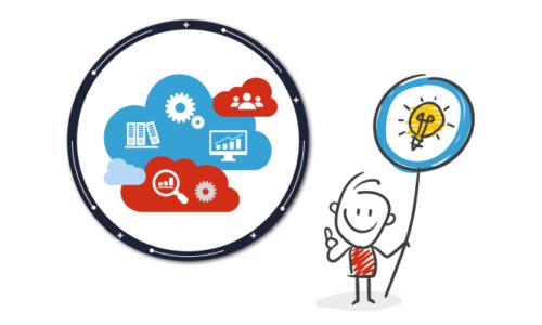 Digitalisierung als Push für die Produktentwicklung