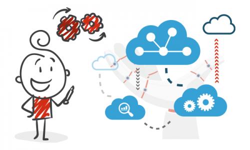Globaler CIO Report 2020: mit KI die Komplexität der Cloud beherrschen